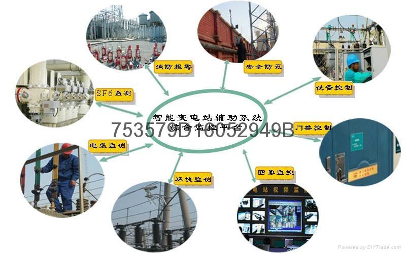 智能变电站图像监控系统 1