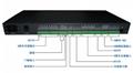环境数据采集单元提供RS485