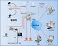 10kV智能变电站辅助系统综合监控平台 1