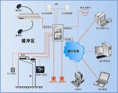 10kV智能變電站輔助系統綜合監控平台