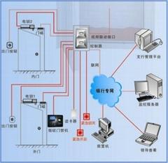 國家電網智能變電站綜合輔助系統