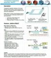 capacitive touch PEDOT membrane 14