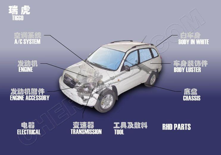Automobile Parts Product : Spare parts for chery tiggo china manufacturer car