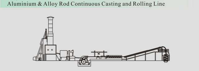 铝合金连铸连轧机组 3