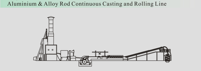 Aluminium & Alloy Rod Continuous Casting and Rolling Line 3