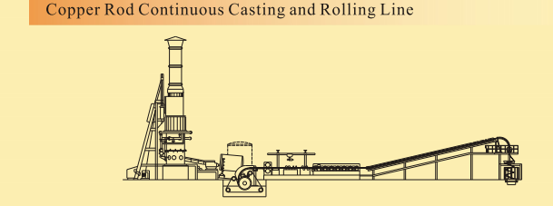UL+Z-1800+255/12 Copper Rod Continuous Casting and Rolling Line 2