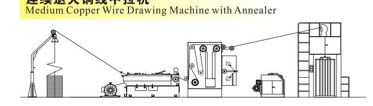 Medium Copper Wire Drawing Machine with Annealer 3