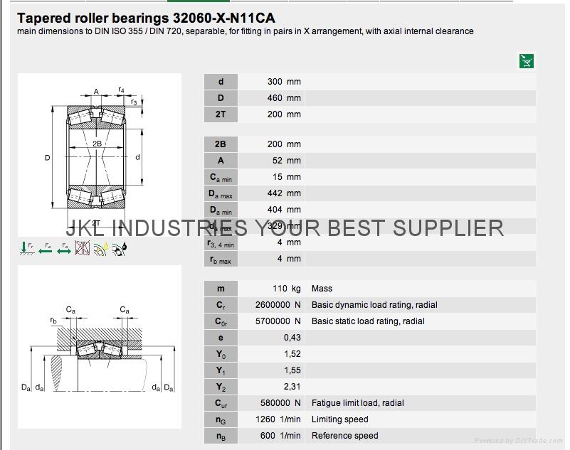 TAPERED ROLLER BEARINGS 32060X&32060X-N11CA