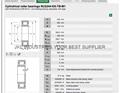 CYLINDRICAL ROLLER BEARINGSNU2244E-M1