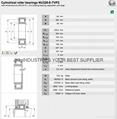 CYLINDRICAL ROLLER BEARINGS NU326-M-TVP2