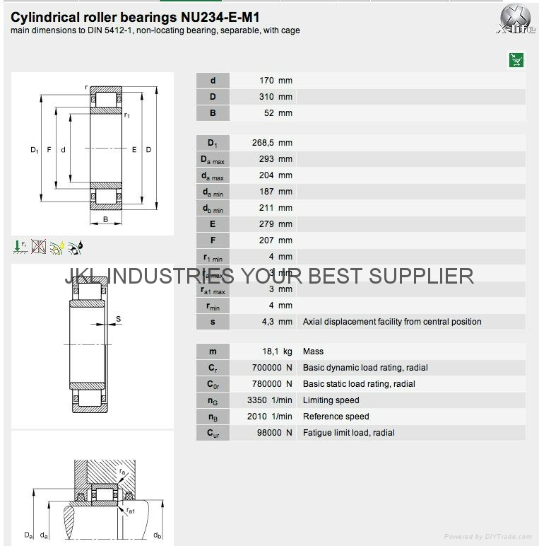 CYLINDRICAL ROLLER BEARINGS NU234-E-M1 1