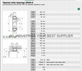 TAPERED ROLLER BEARINGS 30240-A