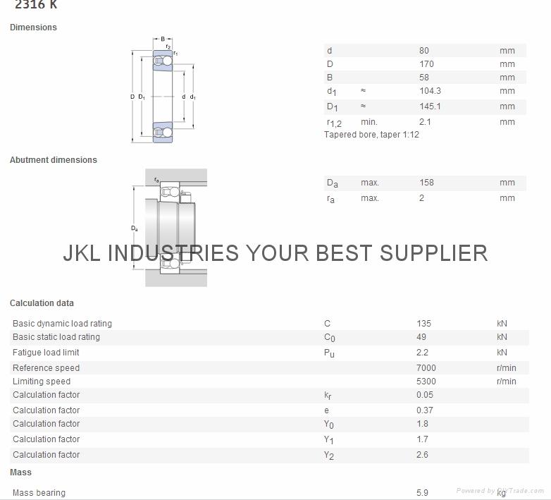 SKF 2316K Self-aligning ball bearings 1