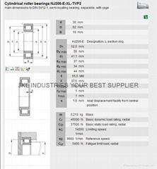 FAG  NJ206-E-TVP2-C3  Cylindrical Roller Bearings