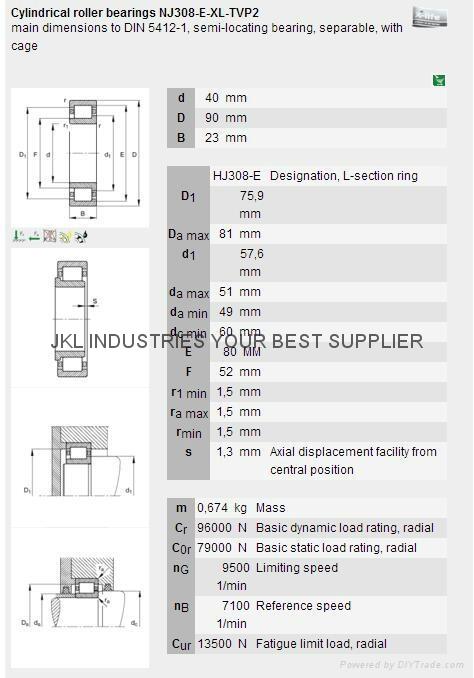 DIN 5412-1 PDF