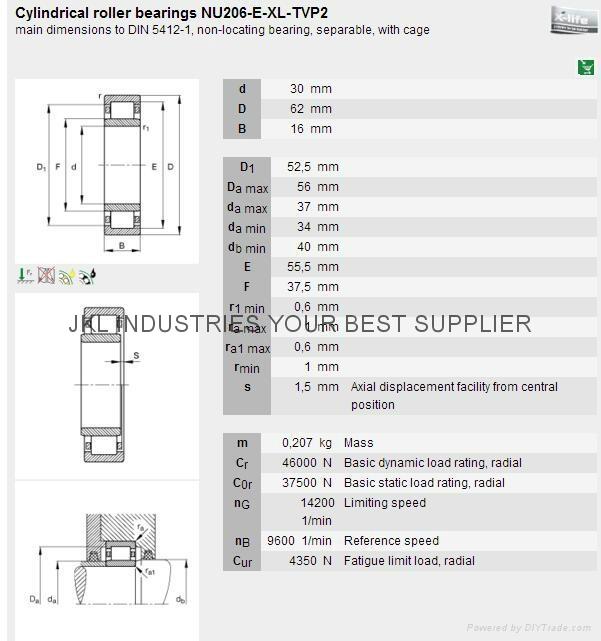 FAG   NU206-E-TVP2-C3   Cylindrical Roller Bearings 1