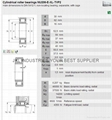 FAG   NU206-E-TVP2-C3   Cylindrical Roller Bearings