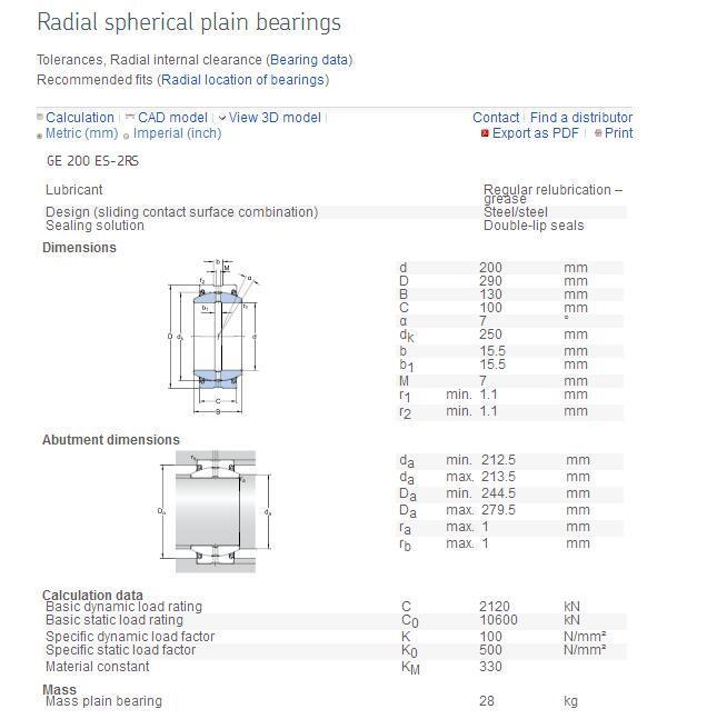 SKF   GE 200 ES-2RS   Radial Spherical Plain Bearings 9