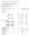 SKF  NJ2315ECML/C3   Cylindrical Roller Bearing