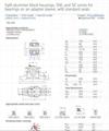 SKF    SNL528      Split Plummer Block Bearing