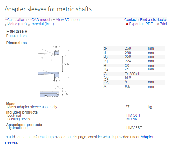 SKF OH2356H  Adapter Sleeves for Metric Shaft 6