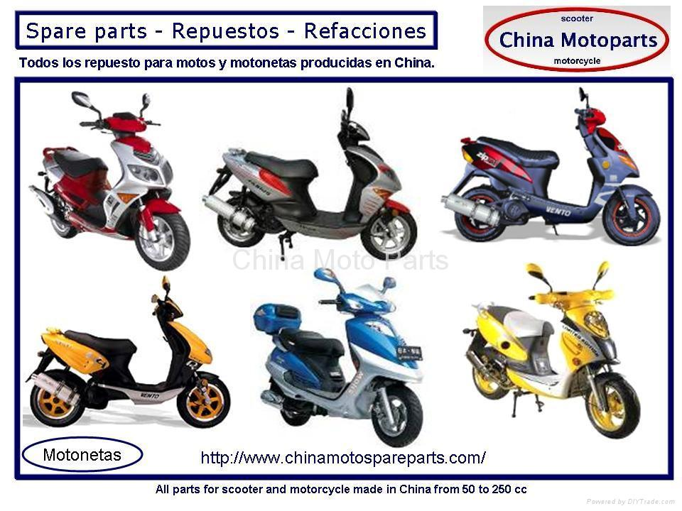 Popular Motonetas Series