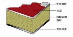 结构岩棉复合板