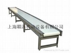 shanghaibelts工业皮带