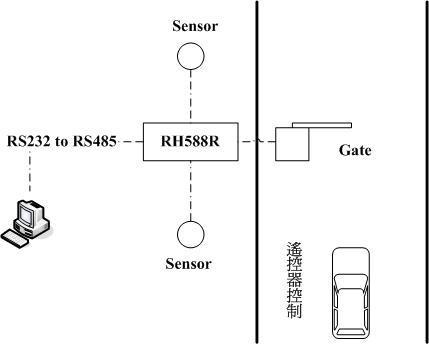 Apartment car control system 3