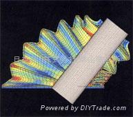 东洋纺材料