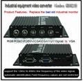 MDA/CGA/EGA/RGB/RGBSog/RGBS/RGBHV/YPbPr/YUV to VGA for industrial use