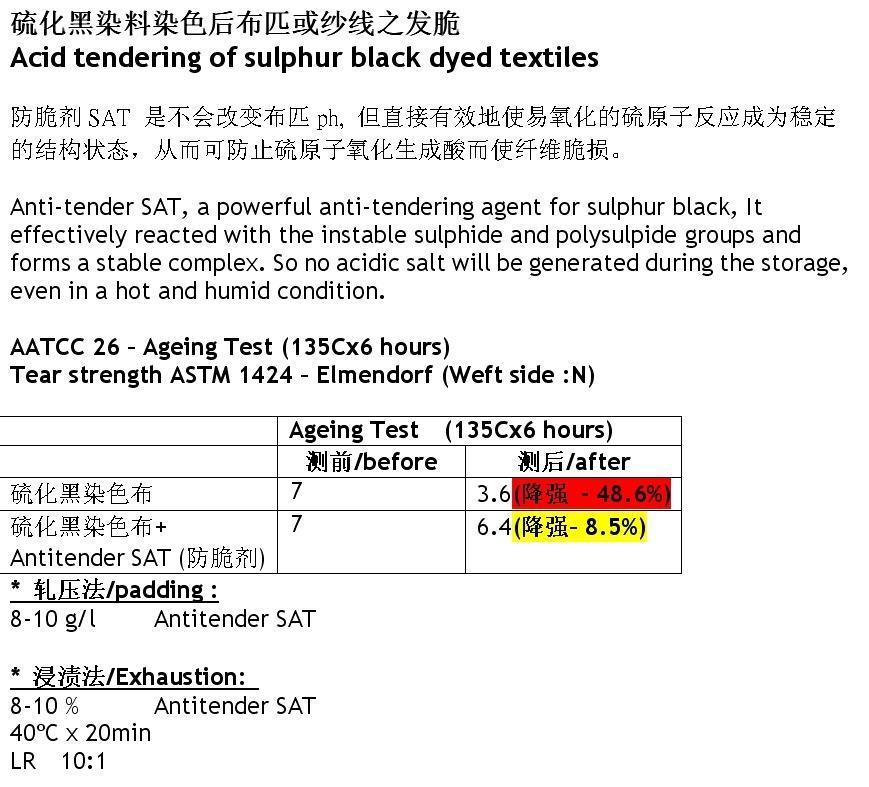 硫化黑染料染色后布匹或紗線之防酸脆化劑  1