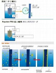 Rayolan FRS  紗線濕上蠟整理劑