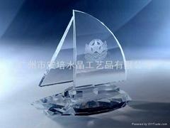 Crystal model
