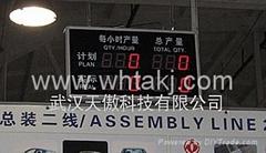 LED車間生產看板