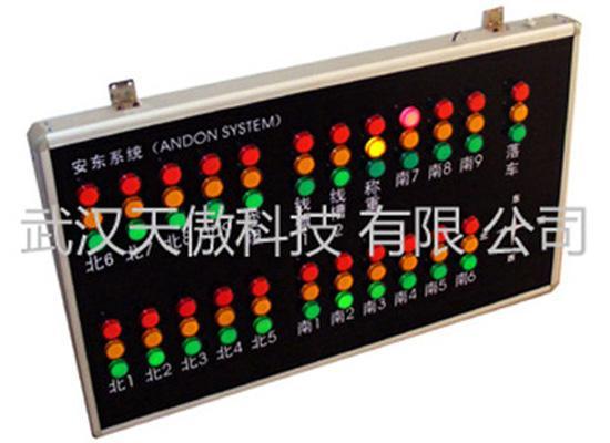車間液晶電子看板 2
