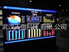 工业信息液晶电子看板