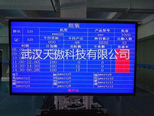 流水線生產管理電子看板 1