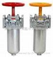 聚氨酯自清潔過濾器 片隙式過濾器 2