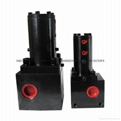 發泡機液壓高低壓轉換閥