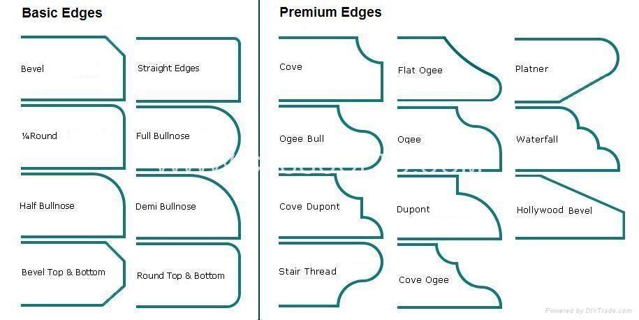 Edge Types Ctss Quartz Countertops Granite Worktop
