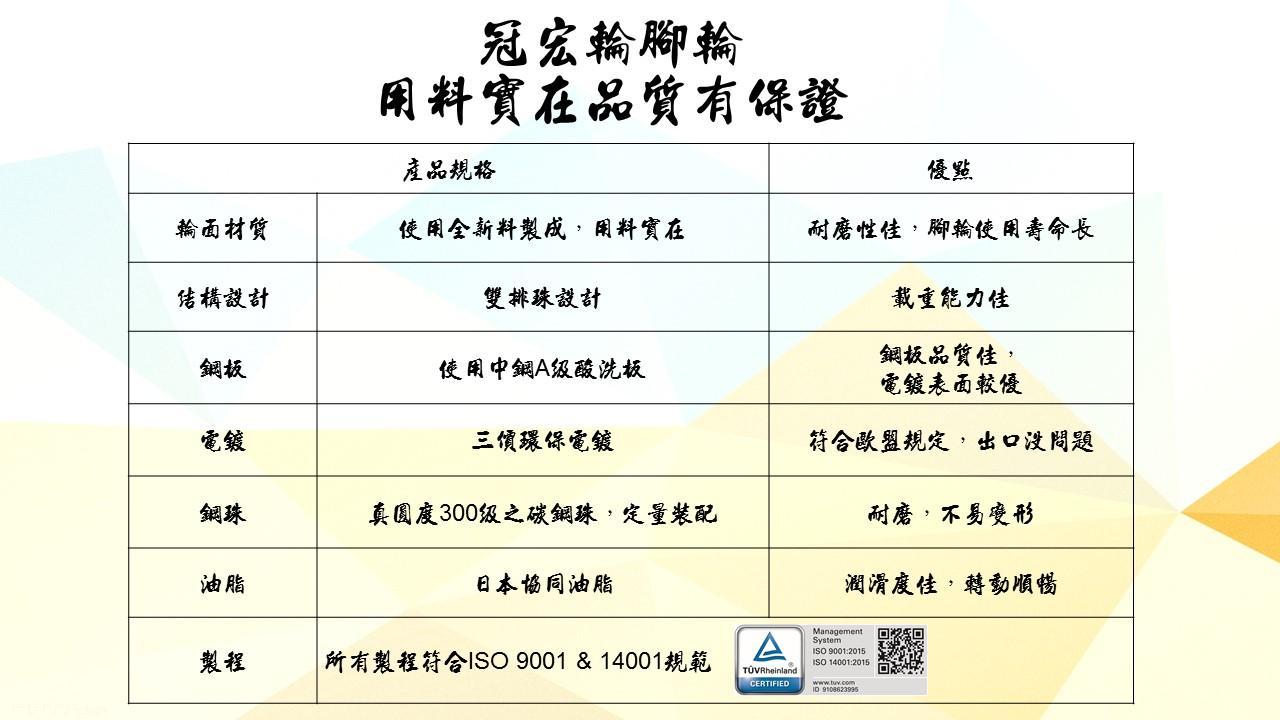 23系列 5023高彈性TPR腳輪 螺絲活動 / 雙剎 7