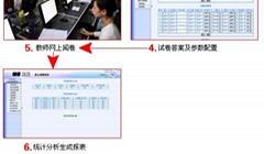 網上掃描閱卷系統