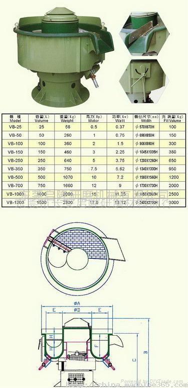 螺旋振动研磨机 1