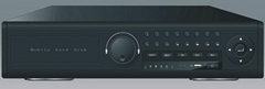 China Supplier of DVR
