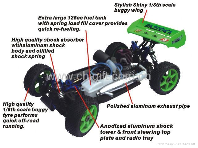 off road gas powered rc cars with Hsp 1 8 Nitro 4wd Off Road Rc Buggy 94081 Rc Car on 10037 additionally Hsp Rc Car 1 8 Scale 4wd Nitro Power Remote Control Car 94860 Troian Off Road Buggy Just Like Himoto Redcat Hobby Racing besides Watch further Top 50 Best Cool Toys For Boys Sale New 2015 Batman Cars Guns Tinker in addition 32674697387.
