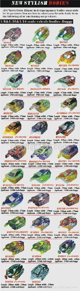 buggy shell