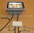 DMX Controlled 30W RGB LED Floodlight Outdoor IP65 4