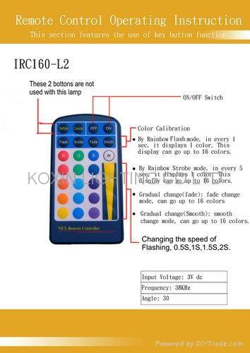 54W RGB LED Floodlight( CE/RoHS+Waterproof IP65) 2