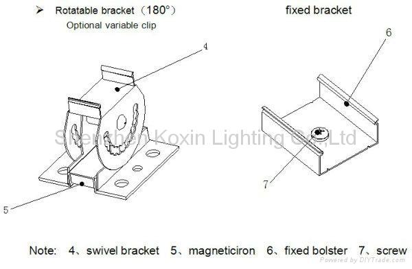LED硬光條 3
